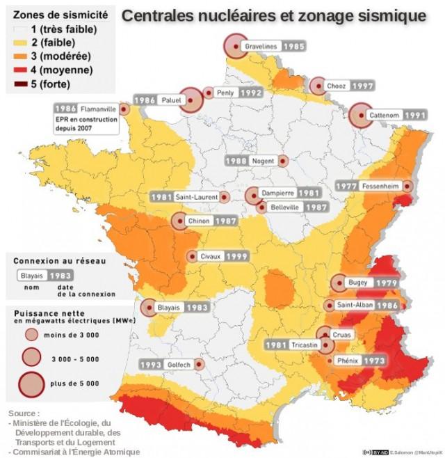 Centrales nucléaires française et zonage sismique