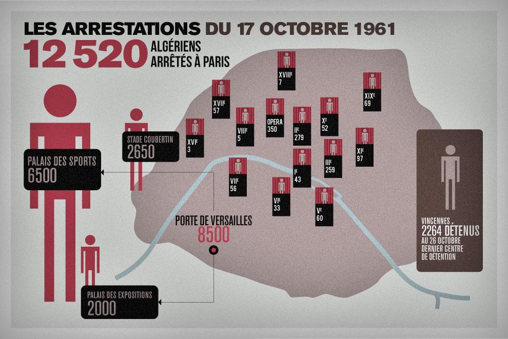 La rafle du 17 octobre owni news augmented - Palais des sports porte de versailles ...