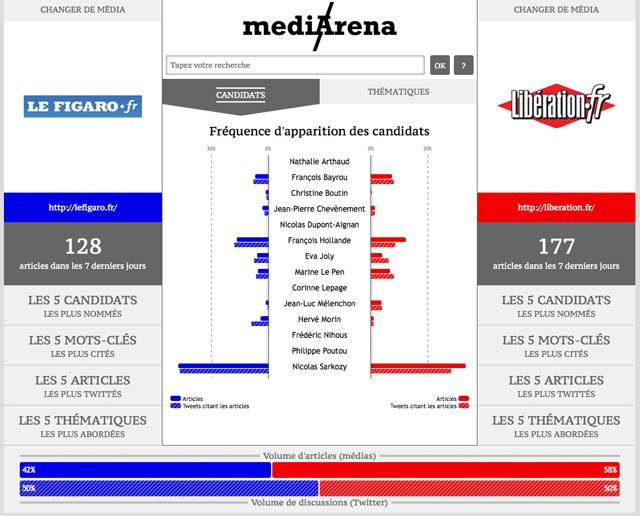 Mediarena
