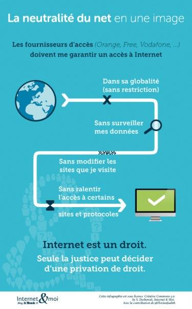 La neutralité du Net en une image