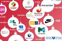 [Arnaque ou pas ?] Un logo en France, combien ça coûte ?