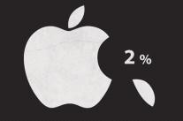 Le doigt d'honneur fiscal d'Apple
